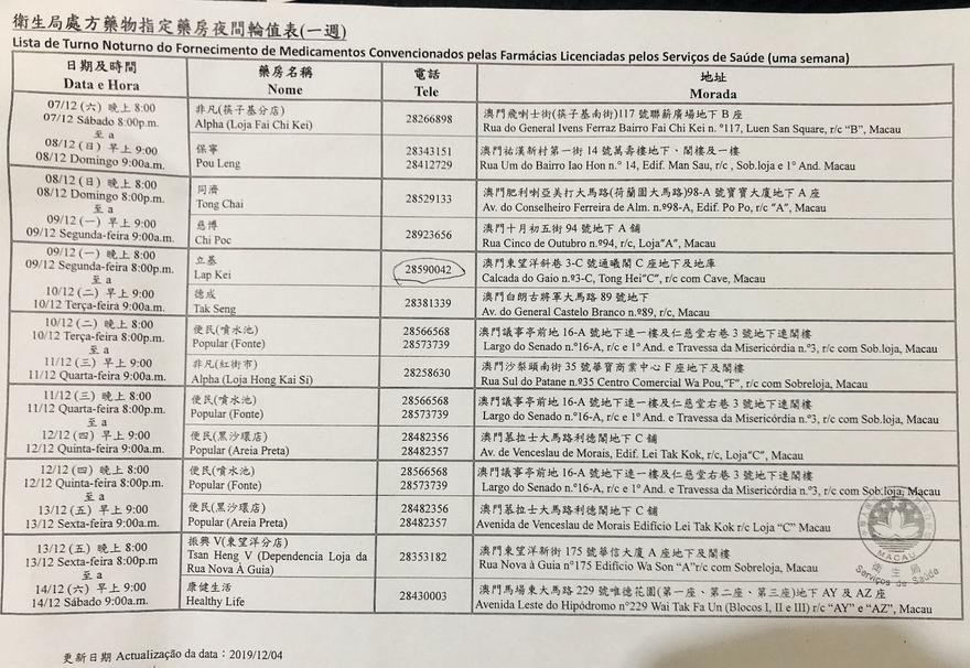 衛生局處方藥物指定藥房夜間輪值表